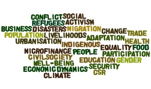 International Development Word Cloud